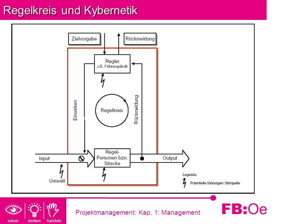 sehen denken handeln FB: Oe Projektmanagement: Kap. 1: Management Regelkreis und Kybernetik