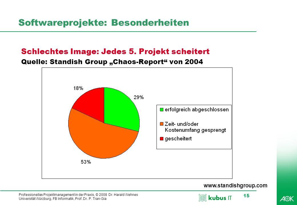Professionelles Projektmanagement in der Praxis, © 2008 Dr. Harald Wehnes Universität Würzburg, FB Informatik, Prof. Dr. P. Tran-Gia 15 Softwareprojek