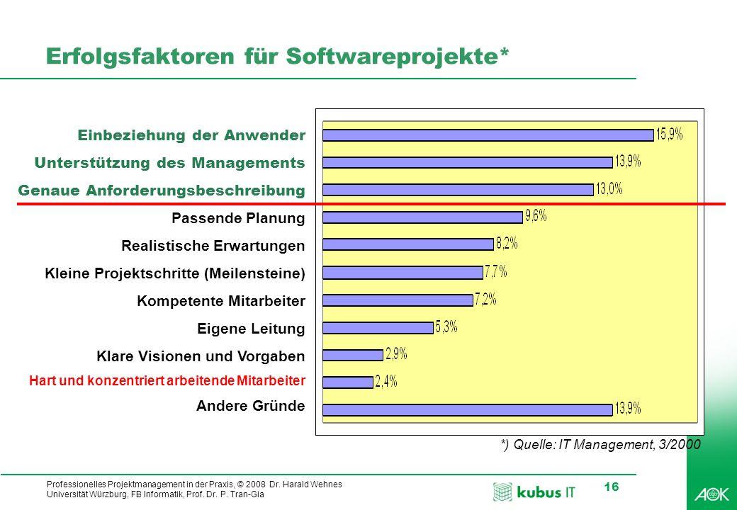 Professionelles Projektmanagement in der Praxis, © 2008 Dr. Harald Wehnes Universität Würzburg, FB Informatik, Prof. Dr. P. Tran-Gia 16 Erfolgsfaktore