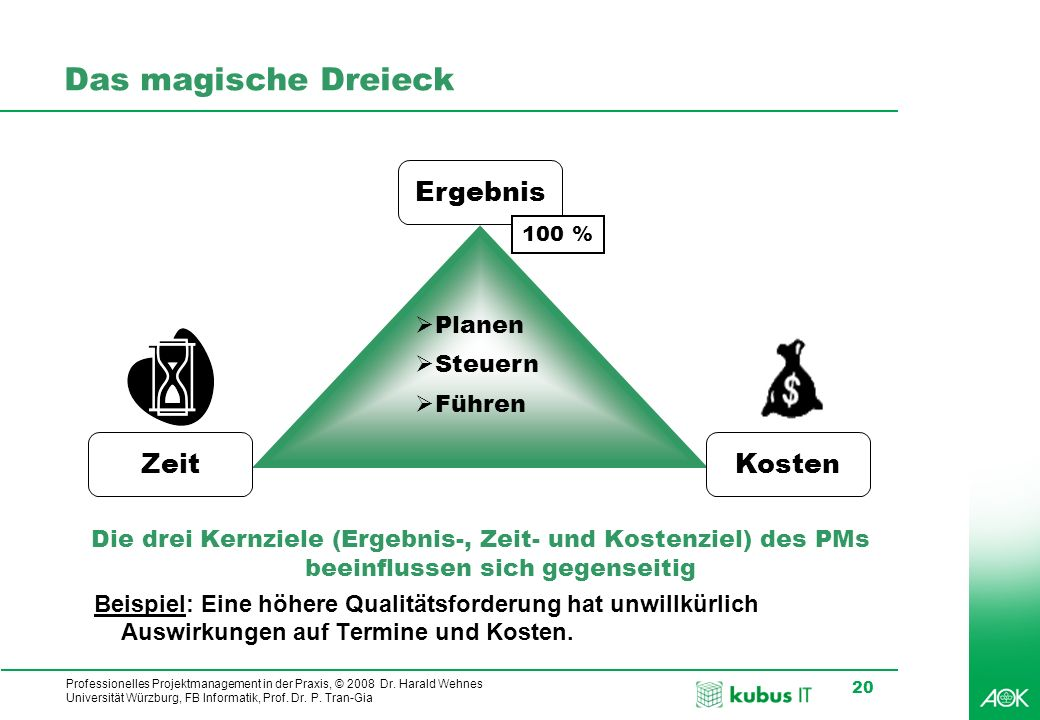 Professionelles Projektmanagement in der Praxis, © 2008 Dr. Harald Wehnes Universität Würzburg, FB Informatik, Prof. Dr. P. Tran-Gia 20 Das magische D