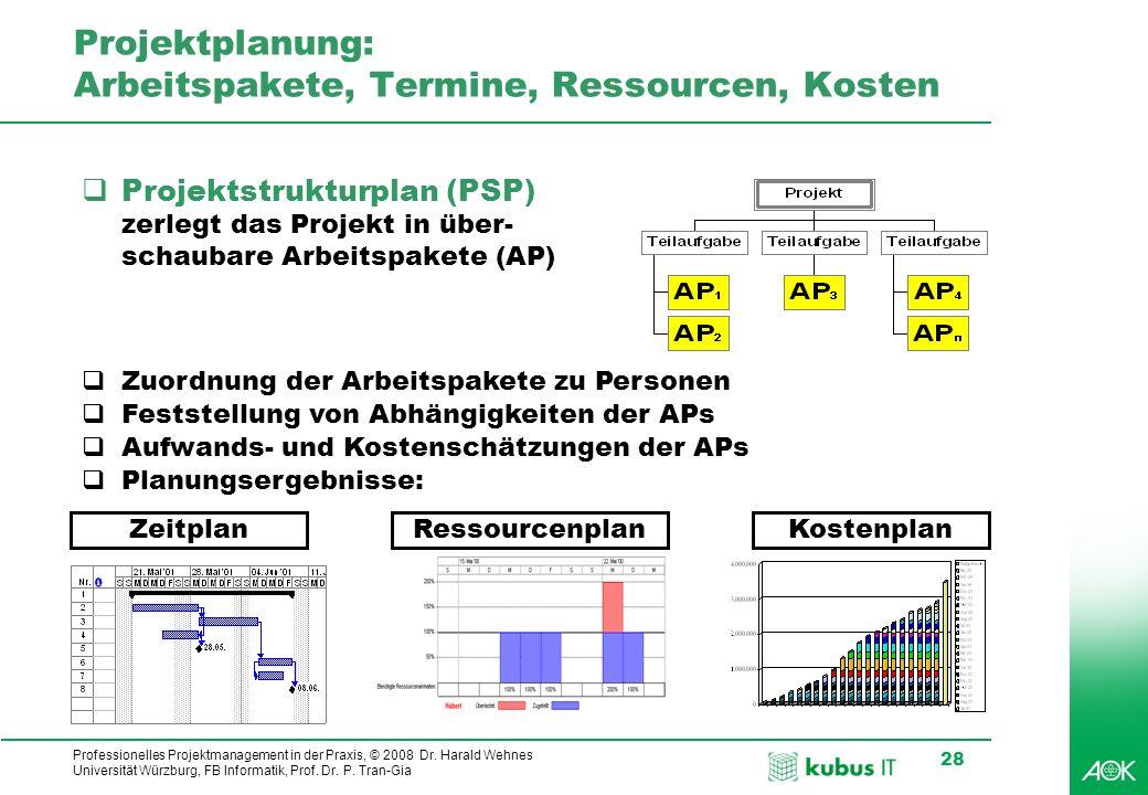 Professionelles Projektmanagement in der Praxis, © 2008 Dr. Harald Wehnes Universität Würzburg, FB Informatik, Prof. Dr. P. Tran-Gia 28 Projektplanung
