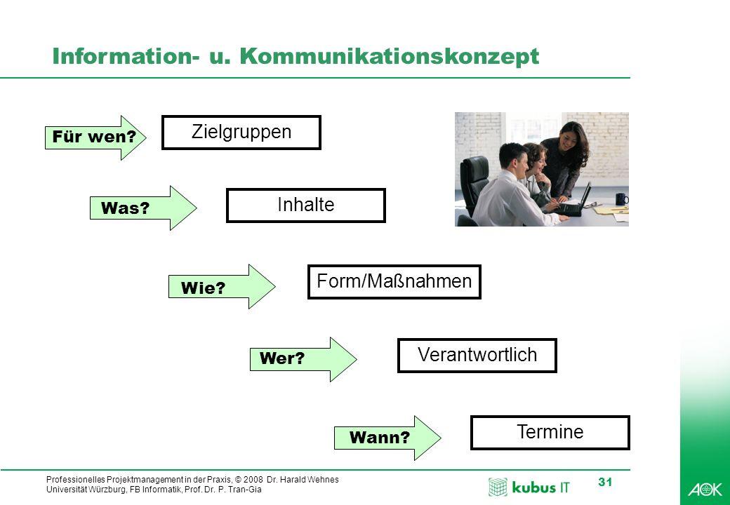 Professionelles Projektmanagement in der Praxis, © 2008 Dr. Harald Wehnes Universität Würzburg, FB Informatik, Prof. Dr. P. Tran-Gia 31 Information- u