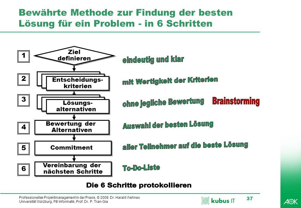 Professionelles Projektmanagement in der Praxis, © 2008 Dr. Harald Wehnes Universität Würzburg, FB Informatik, Prof. Dr. P. Tran-Gia 37 Bewährte Metho