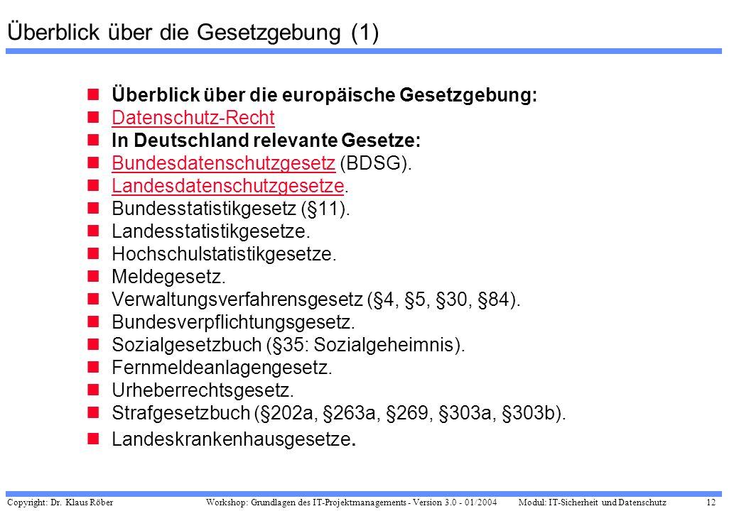 Copyright: Dr. Klaus Röber 12 Workshop: Grundlagen des IT-Projektmanagements - Version 3.0 - 01/2004Modul: IT-Sicherheit und Datenschutz Überblick übe