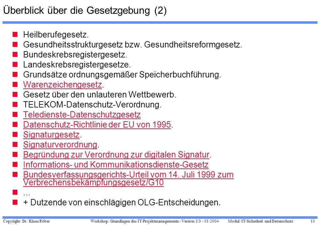 Copyright: Dr. Klaus Röber 13 Workshop: Grundlagen des IT-Projektmanagements - Version 3.0 - 01/2004Modul: IT-Sicherheit und Datenschutz Überblick übe