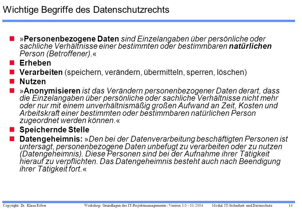Copyright: Dr. Klaus Röber 14 Workshop: Grundlagen des IT-Projektmanagements - Version 3.0 - 01/2004Modul: IT-Sicherheit und Datenschutz Wichtige Begr