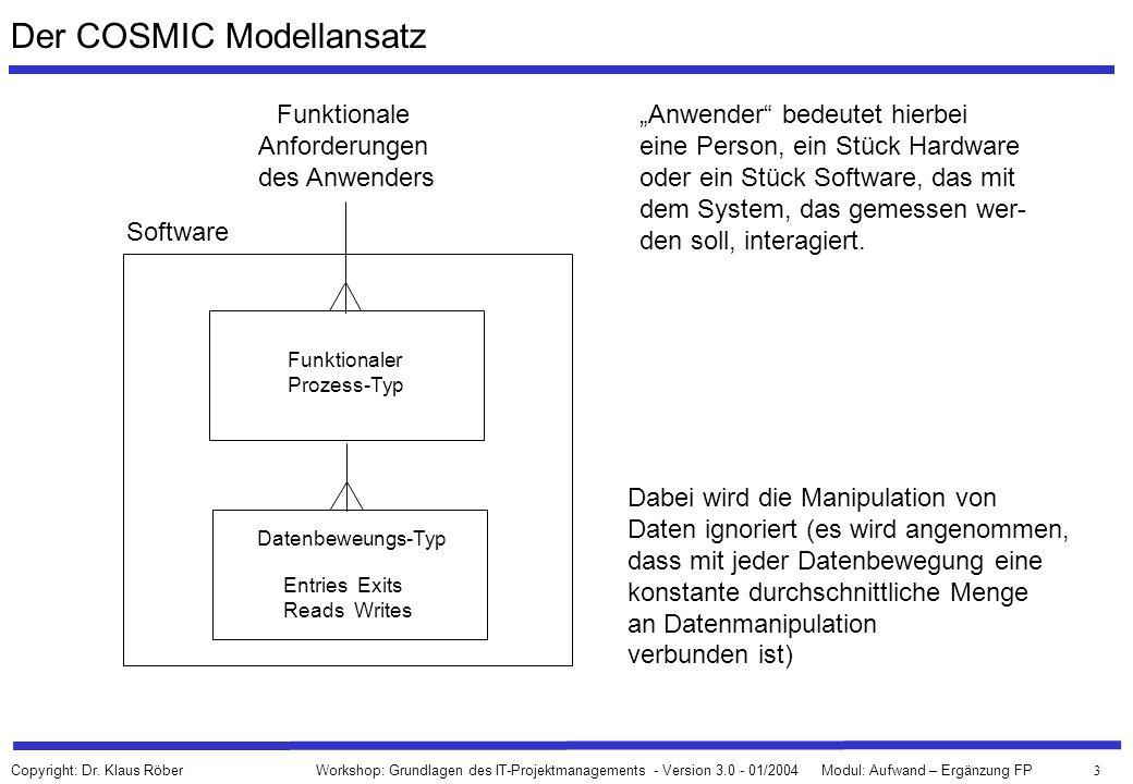3 Workshop: Grundlagen des IT-Projektmanagements - Version 3.0 - 01/2004Modul: Aufwand – Ergänzung FP Copyright: Dr. Klaus Röber Der COSMIC Modellansa