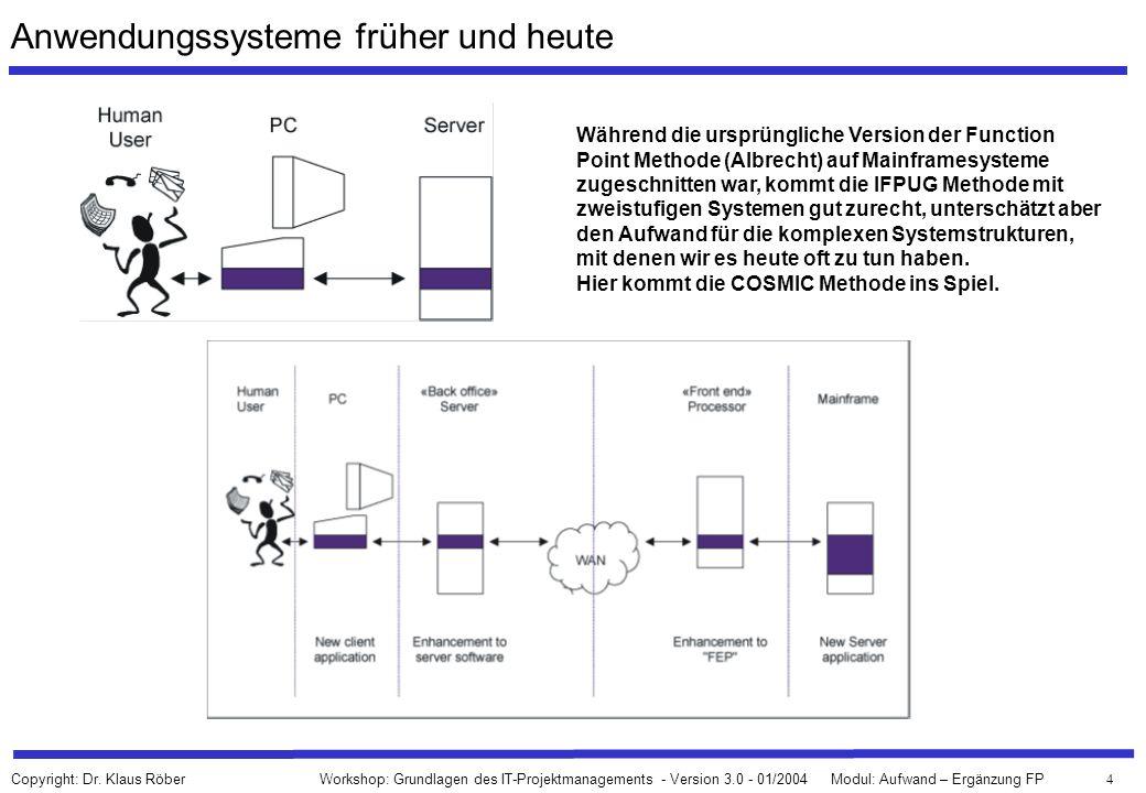 4 Workshop: Grundlagen des IT-Projektmanagements - Version 3.0 - 01/2004Modul: Aufwand – Ergänzung FP Copyright: Dr. Klaus Röber Anwendungssysteme frü