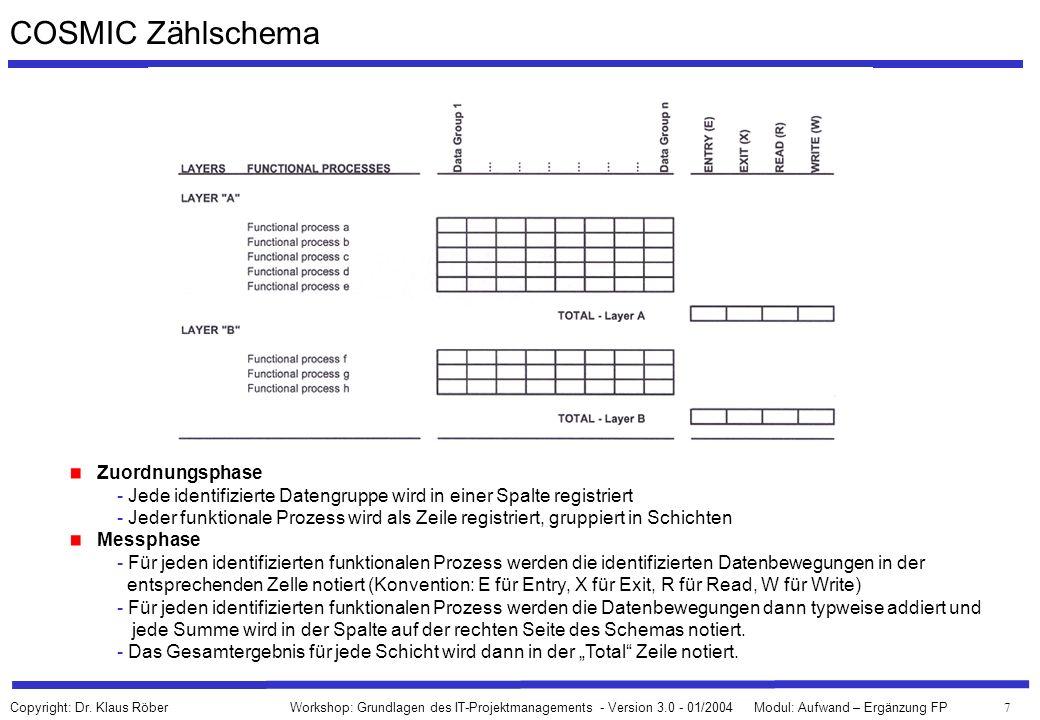 7 Workshop: Grundlagen des IT-Projektmanagements - Version 3.0 - 01/2004Modul: Aufwand – Ergänzung FP Copyright: Dr. Klaus Röber COSMIC Zählschema Zuo