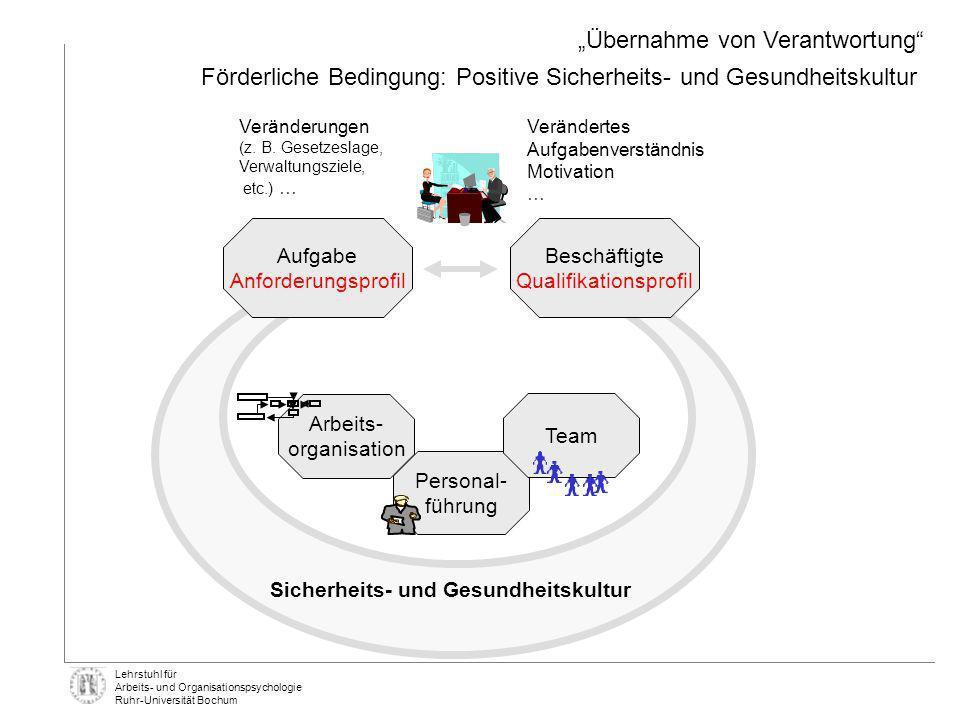 Lehrstuhl für Arbeits- und Organisationspsychologie Ruhr-Universität Bochum Sicherheits- und Gesundheitskultur Arbeits- organisation Personal- führung