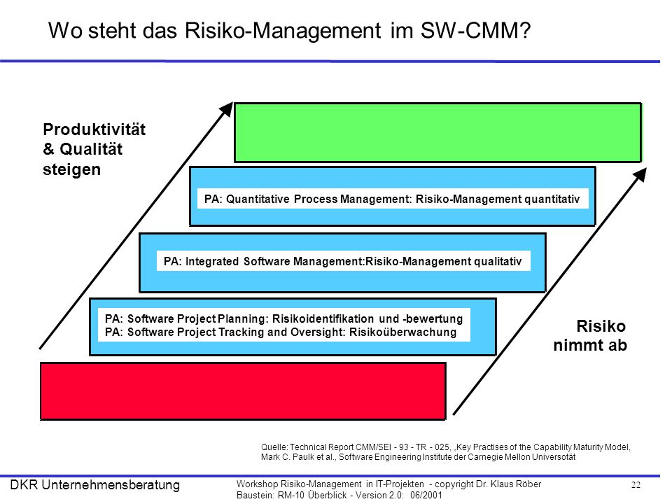 23 Workshop Risiko-Management in IT-Projekten - copyright Dr.