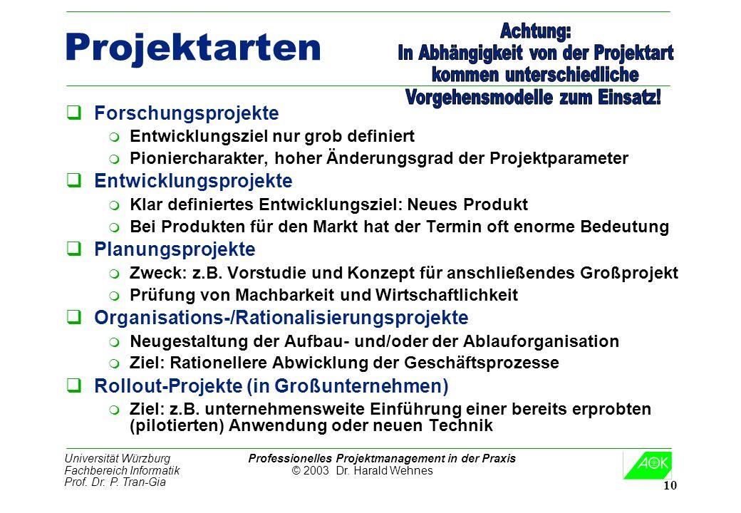 Universität Würzburg Professionelles Projektmanagement in der Praxis Fachbereich Informatik © 2003 Dr. Harald Wehnes Prof. Dr. P. Tran-Gia 10 Projekta