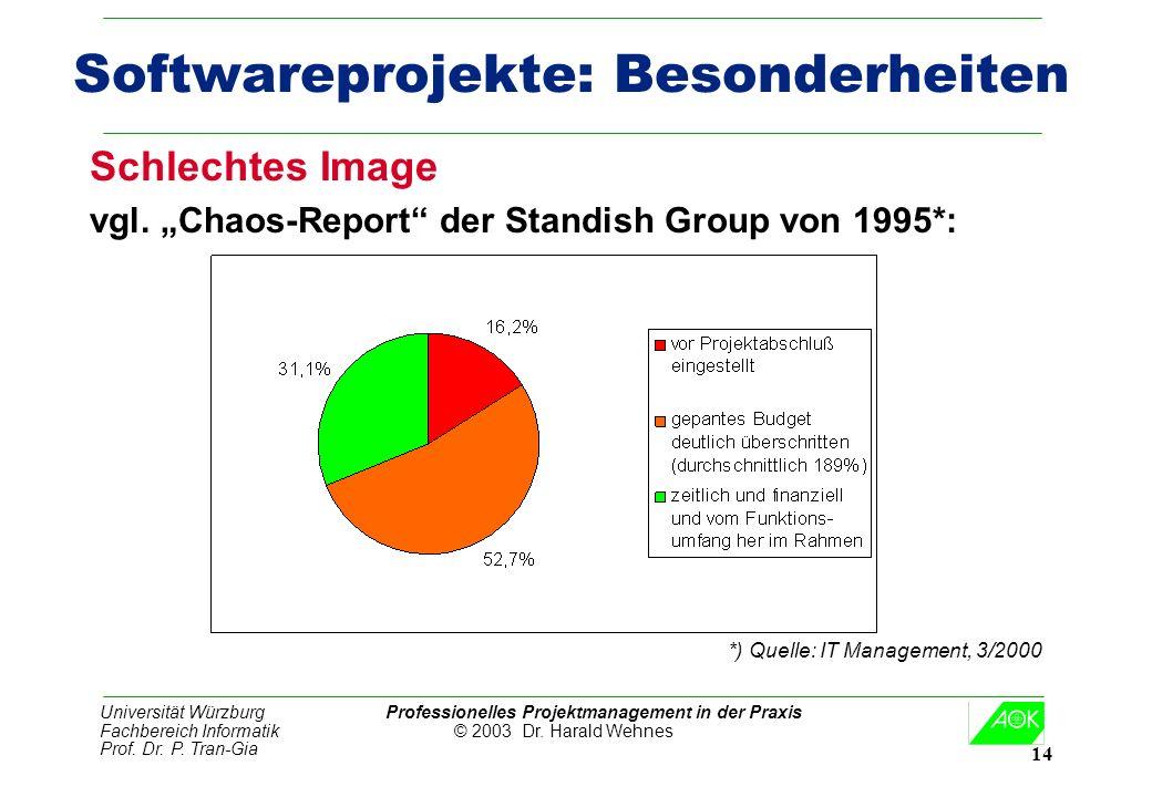 Universität Würzburg Professionelles Projektmanagement in der Praxis Fachbereich Informatik © 2003 Dr. Harald Wehnes Prof. Dr. P. Tran-Gia 14 Software