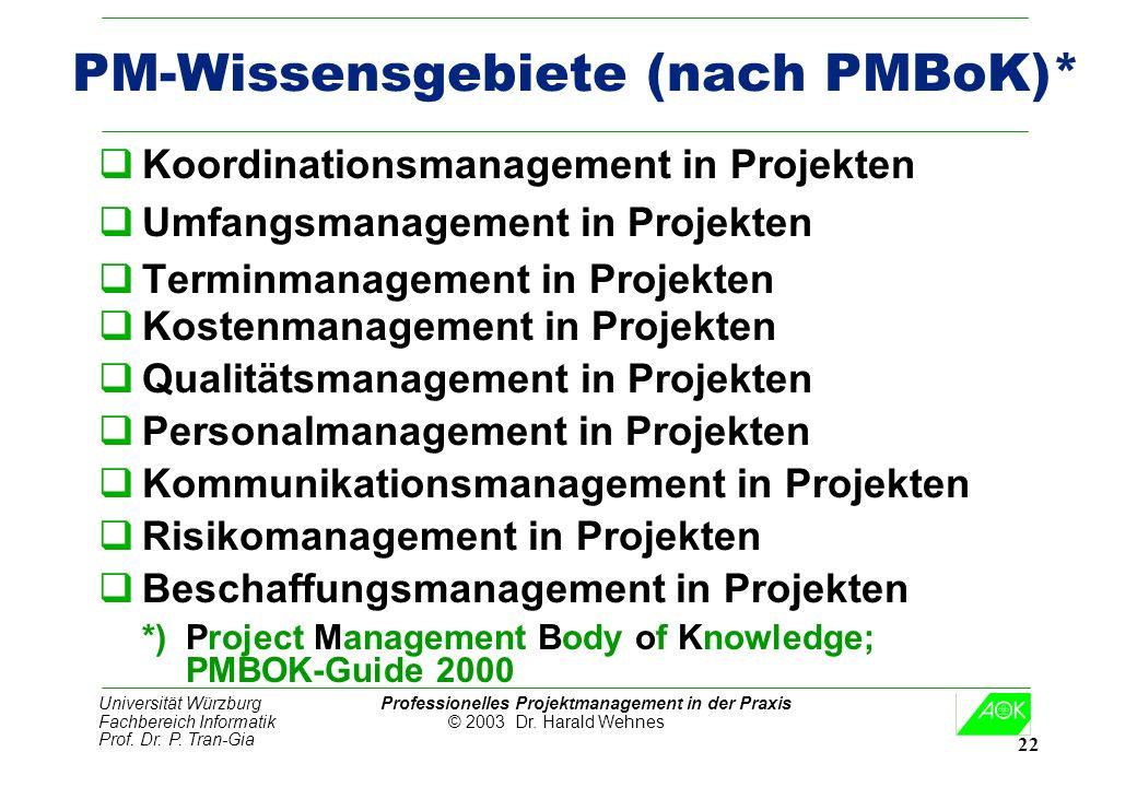 Universität Würzburg Professionelles Projektmanagement in der Praxis Fachbereich Informatik © 2003 Dr. Harald Wehnes Prof. Dr. P. Tran-Gia 22 PM-Wisse