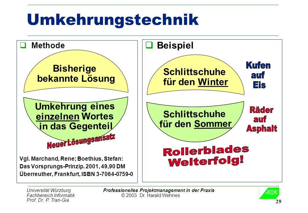 Universität Würzburg Professionelles Projektmanagement in der Praxis Fachbereich Informatik © 2003 Dr. Harald Wehnes Prof. Dr. P. Tran-Gia 29 Umkehrun