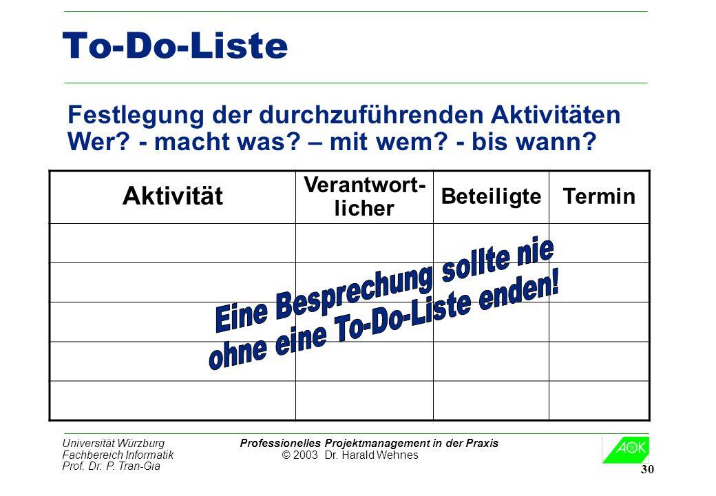 Universität Würzburg Professionelles Projektmanagement in der Praxis Fachbereich Informatik © 2003 Dr. Harald Wehnes Prof. Dr. P. Tran-Gia 30 To-Do-Li