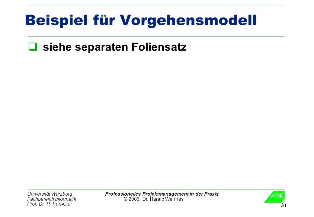 Universität Würzburg Professionelles Projektmanagement in der Praxis Fachbereich Informatik © 2003 Dr. Harald Wehnes Prof. Dr. P. Tran-Gia 31 Beispiel