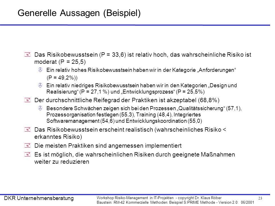23 Workshop Risiko-Management in IT-Projekten - copyright Dr. Klaus Röber Baustein: RM-42 Kommerzielle Methoden: Beispiel S:PRIME Methode - Version 2.
