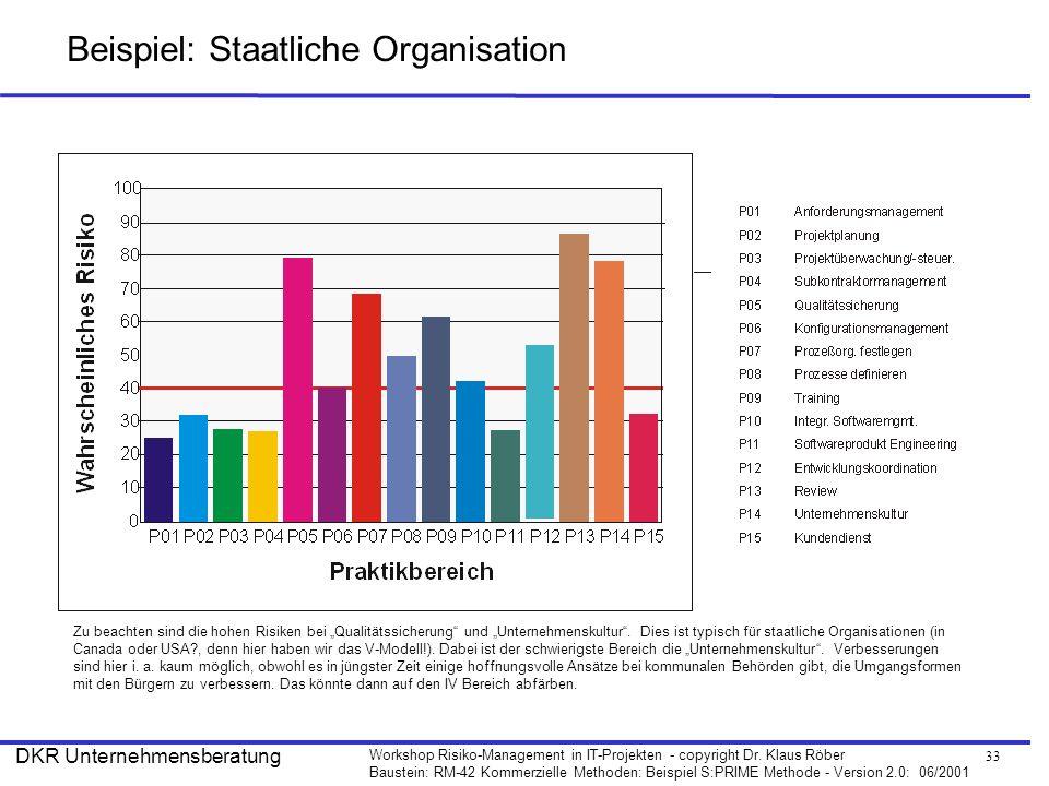 33 Workshop Risiko-Management in IT-Projekten - copyright Dr. Klaus Röber Baustein: RM-42 Kommerzielle Methoden: Beispiel S:PRIME Methode - Version 2.