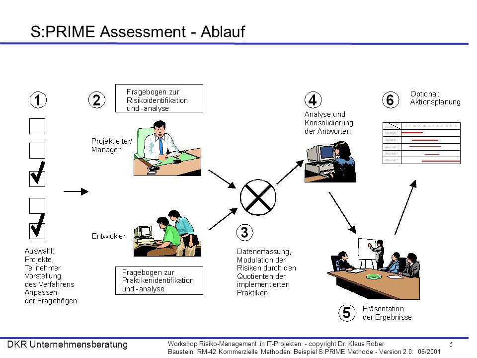 5 Workshop Risiko-Management in IT-Projekten - copyright Dr. Klaus Röber Baustein: RM-42 Kommerzielle Methoden: Beispiel S:PRIME Methode - Version 2.0