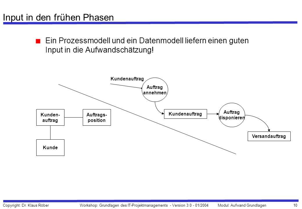 10 Copyright: Dr. Klaus Röber Workshop: Grundlagen des IT-Projektmanagements - Version 3.0 - 01/2004Modul: Aufwand Grundlagen Input in den frühen Phas