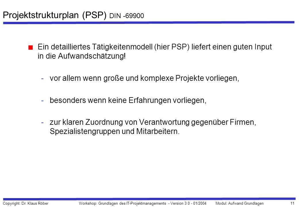 11 Copyright: Dr. Klaus Röber Workshop: Grundlagen des IT-Projektmanagements - Version 3.0 - 01/2004Modul: Aufwand Grundlagen Projektstrukturplan (PSP