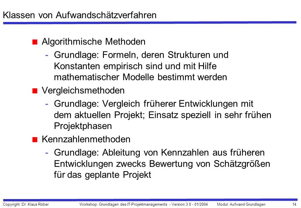 14 Copyright: Dr. Klaus Röber Workshop: Grundlagen des IT-Projektmanagements - Version 3.0 - 01/2004Modul: Aufwand Grundlagen Klassen von Aufwandschät