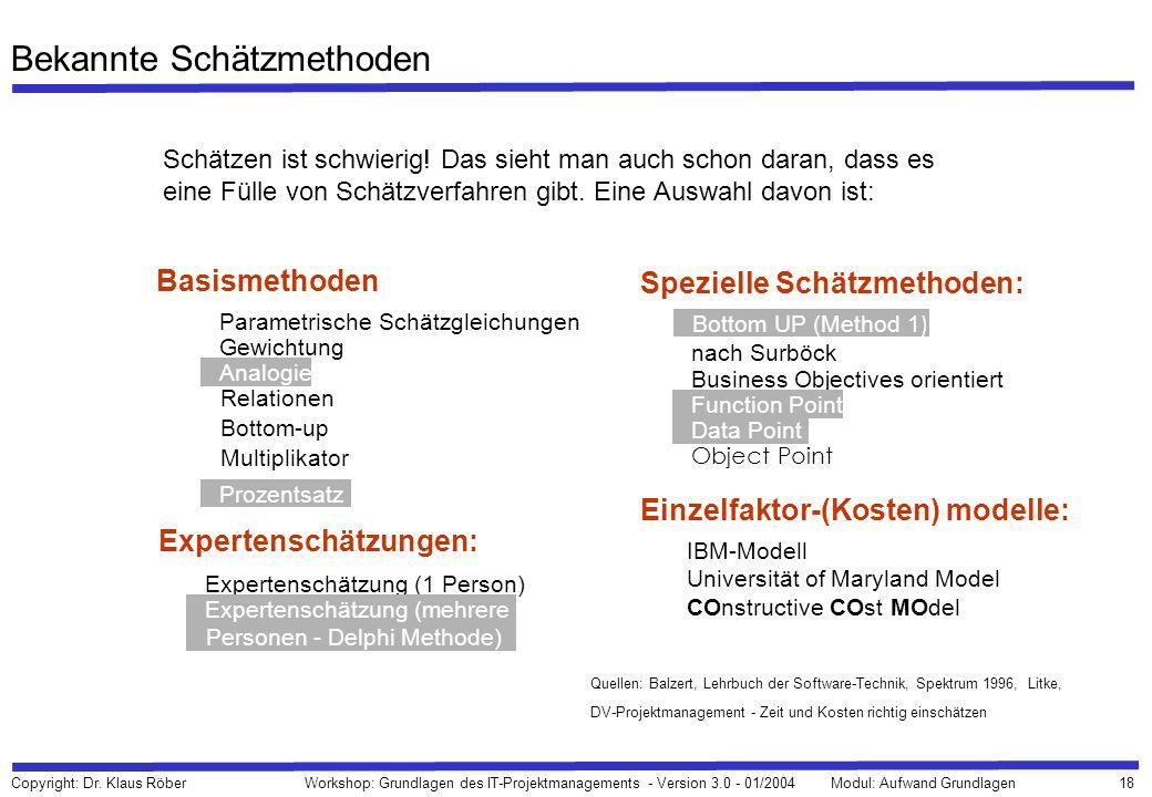 18 Copyright: Dr. Klaus Röber Workshop: Grundlagen des IT-Projektmanagements - Version 3.0 - 01/2004Modul: Aufwand Grundlagen Bekannte Schätzmethoden