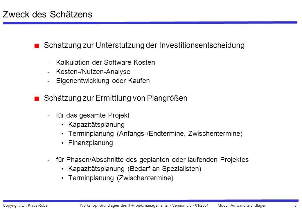 3 Copyright: Dr. Klaus Röber Workshop: Grundlagen des IT-Projektmanagements - Version 3.0 - 01/2004Modul: Aufwand Grundlagen Zweck des Schätzens Schät
