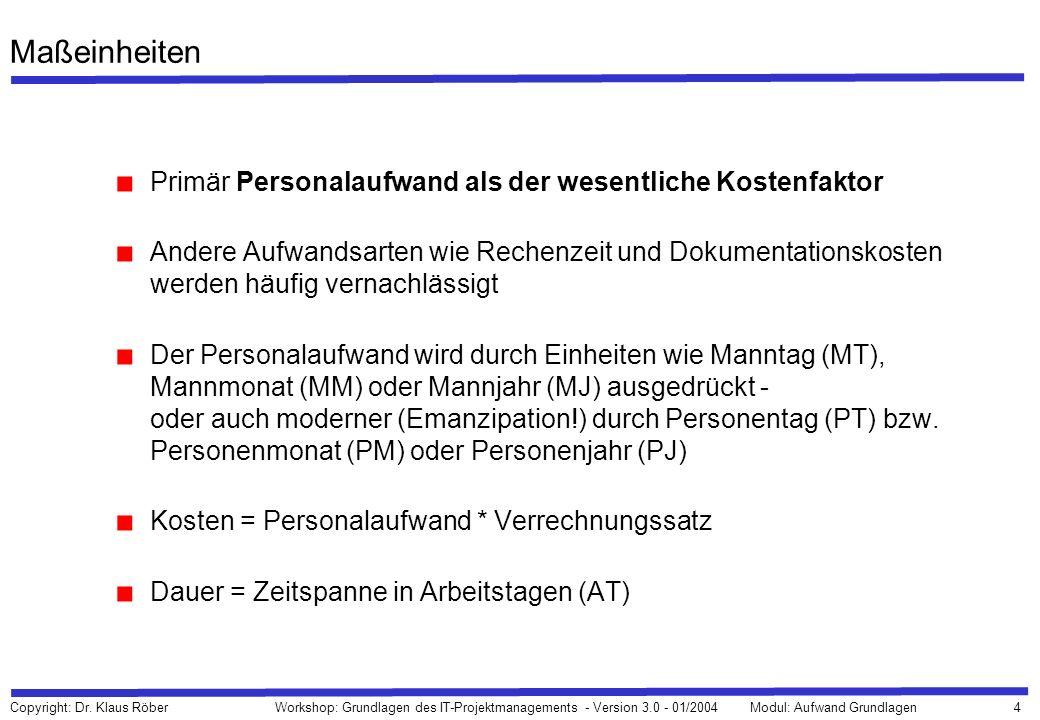 4 Copyright: Dr. Klaus Röber Workshop: Grundlagen des IT-Projektmanagements - Version 3.0 - 01/2004Modul: Aufwand Grundlagen Maßeinheiten Primär Perso