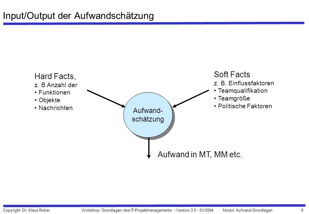 6 Copyright: Dr. Klaus Röber Workshop: Grundlagen des IT-Projektmanagements - Version 3.0 - 01/2004Modul: Aufwand Grundlagen Input/Output der Aufwands
