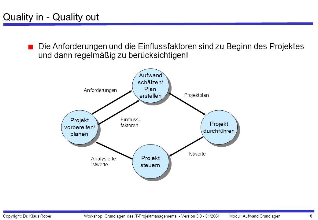 8 Copyright: Dr. Klaus Röber Workshop: Grundlagen des IT-Projektmanagements - Version 3.0 - 01/2004Modul: Aufwand Grundlagen Quality in - Quality out