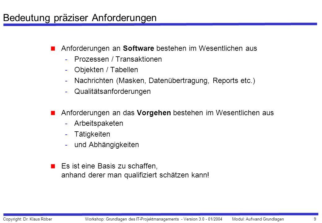 9 Copyright: Dr. Klaus Röber Workshop: Grundlagen des IT-Projektmanagements - Version 3.0 - 01/2004Modul: Aufwand Grundlagen Bedeutung präziser Anford