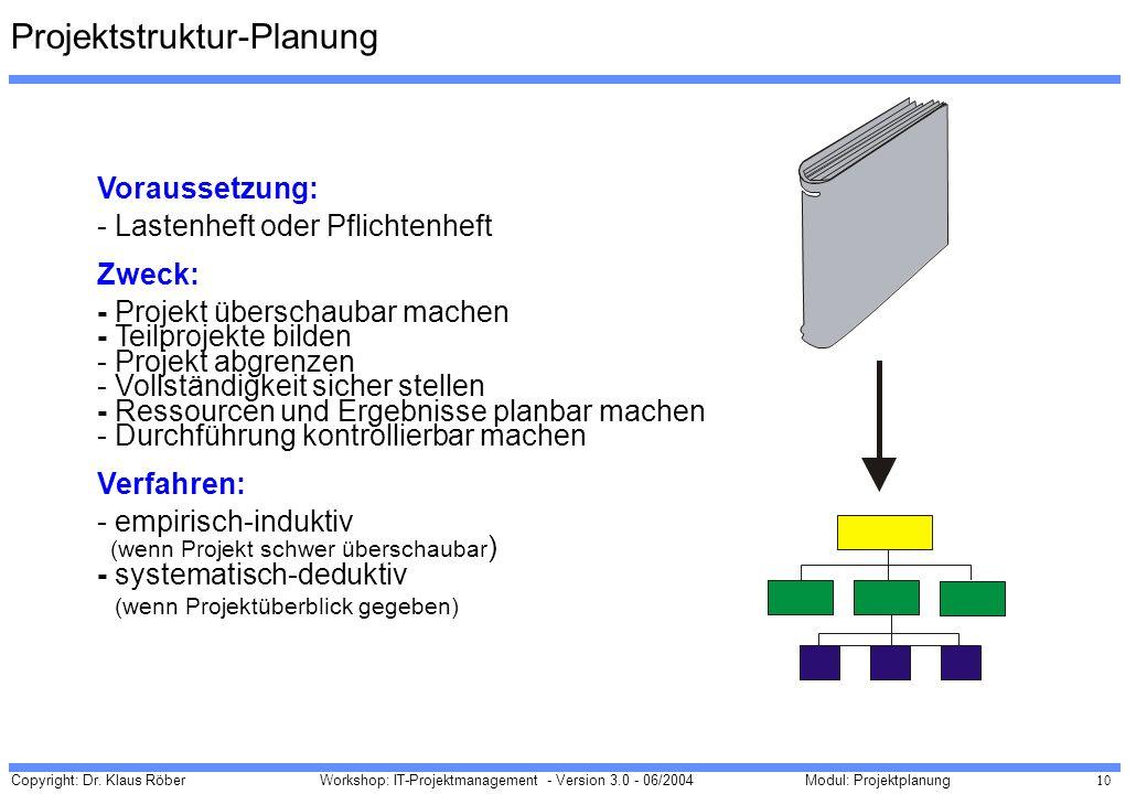 Copyright: Dr. Klaus Röber 10 Workshop: IT-Projektmanagement - Version 3.0 - 06/2004Modul: Projektplanung Projektstruktur-Planung Voraussetzung: Zweck