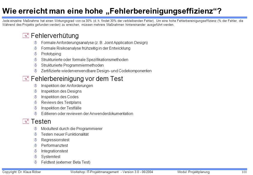 Copyright: Dr. Klaus Röber 100 Workshop: IT-Projektmanagement - Version 3.0 - 06/2004Modul: Projektplanung Wie erreicht man eine hohe Fehlerbereinigun