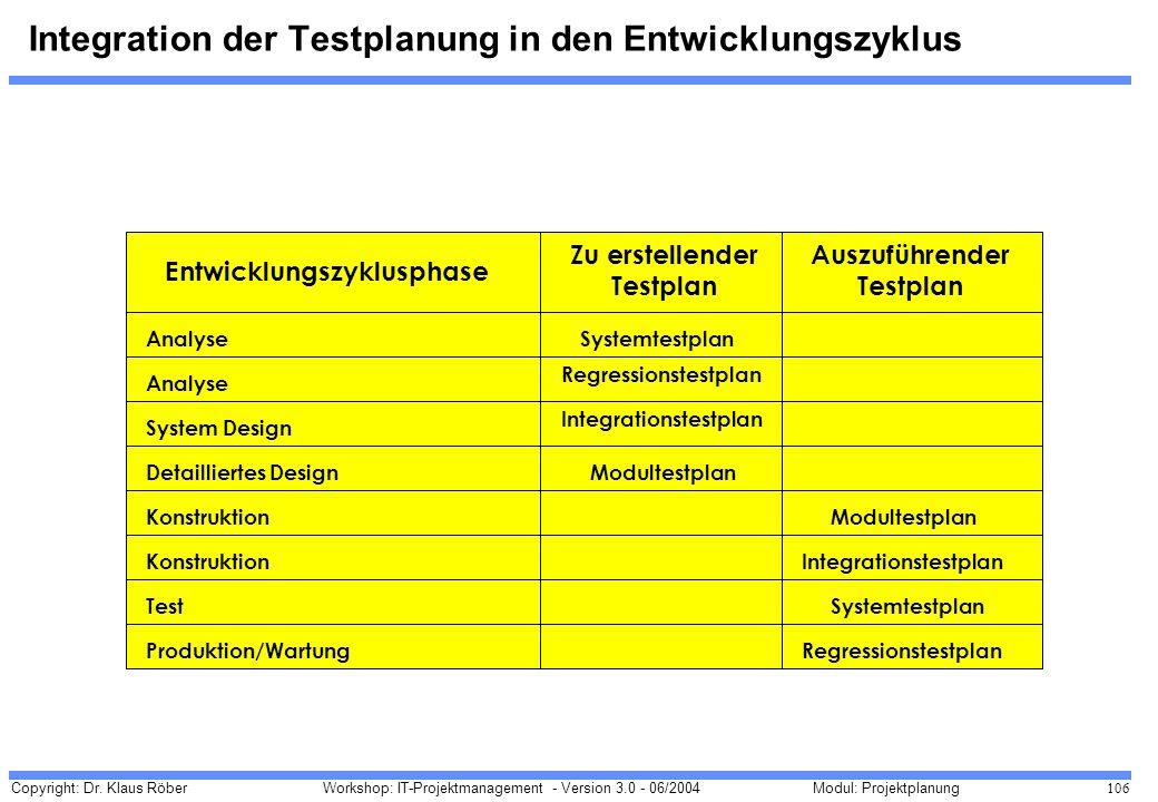 Copyright: Dr. Klaus Röber 106 Workshop: IT-Projektmanagement - Version 3.0 - 06/2004Modul: Projektplanung Integration der Testplanung in den Entwickl