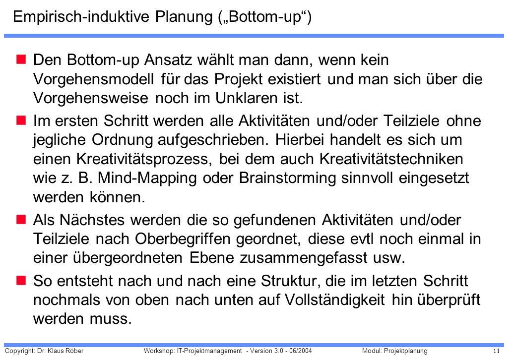 Copyright: Dr. Klaus Röber 11 Workshop: IT-Projektmanagement - Version 3.0 - 06/2004Modul: Projektplanung Empirisch-induktive Planung (Bottom-up) Den
