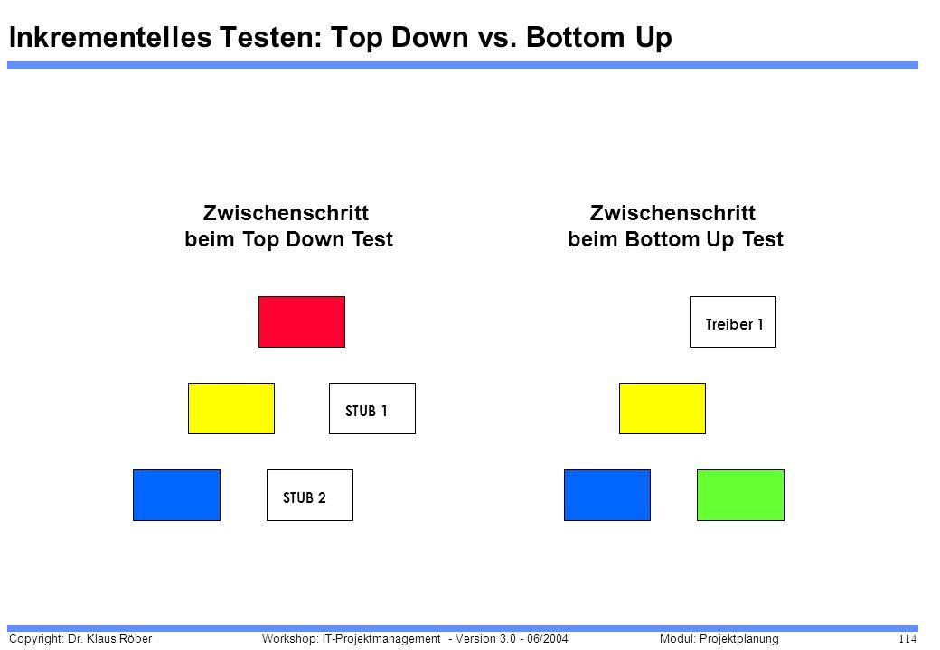 Copyright: Dr. Klaus Röber 114 Workshop: IT-Projektmanagement - Version 3.0 - 06/2004Modul: Projektplanung Inkrementelles Testen: Top Down vs. Bottom