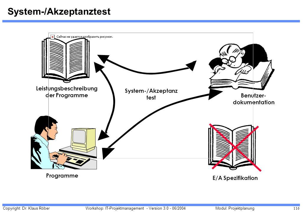 Copyright: Dr. Klaus Röber 116 Workshop: IT-Projektmanagement - Version 3.0 - 06/2004Modul: Projektplanung System-/Akzeptanztest E/A Spezifikation Pro