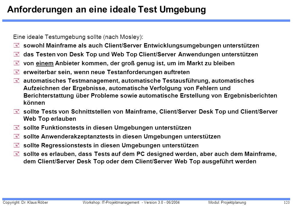 Copyright: Dr. Klaus Röber 120 Workshop: IT-Projektmanagement - Version 3.0 - 06/2004Modul: Projektplanung Anforderungen an eine ideale Test Umgebung