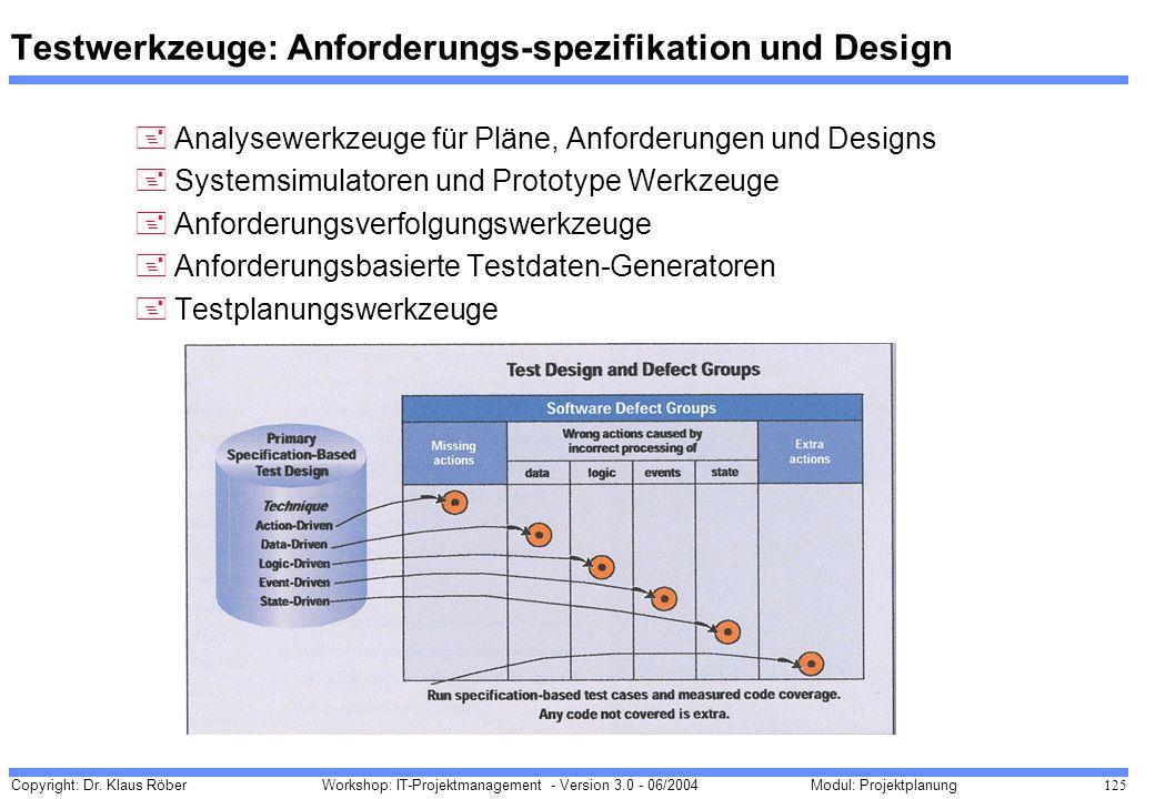 Copyright: Dr. Klaus Röber 125 Workshop: IT-Projektmanagement - Version 3.0 - 06/2004Modul: Projektplanung Testwerkzeuge: Anforderungs-spezifikation u