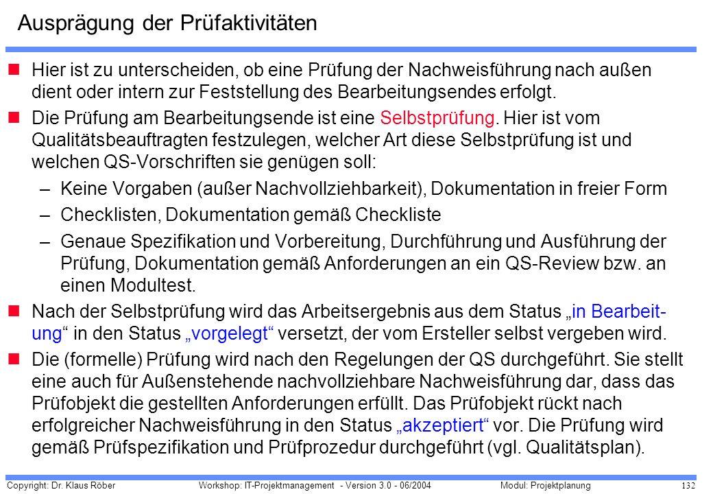 Copyright: Dr. Klaus Röber 132 Workshop: IT-Projektmanagement - Version 3.0 - 06/2004Modul: Projektplanung Ausprägung der Prüfaktivitäten Hier ist zu
