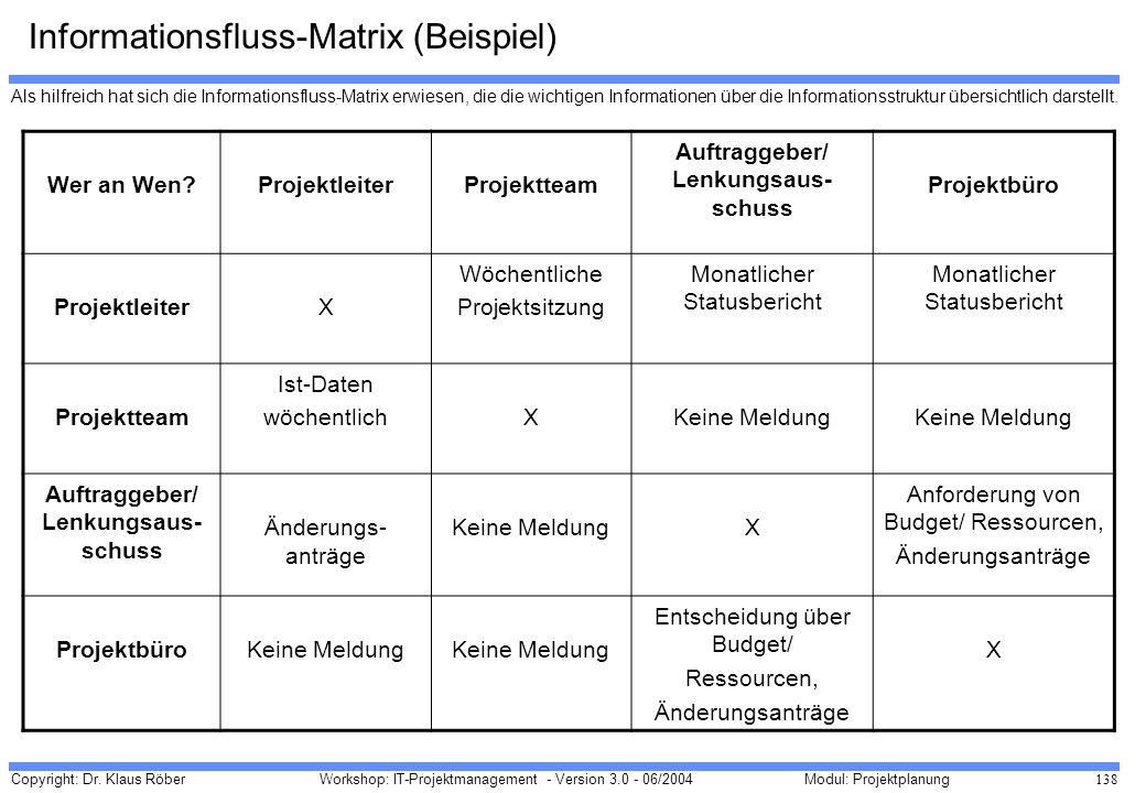 Copyright: Dr. Klaus Röber 138 Workshop: IT-Projektmanagement - Version 3.0 - 06/2004Modul: Projektplanung Informationsfluss-Matrix (Beispiel) Als hil