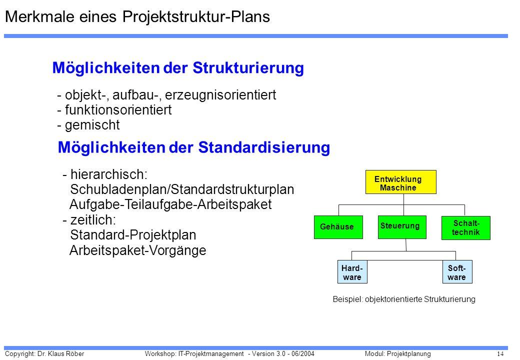 Copyright: Dr. Klaus Röber 14 Workshop: IT-Projektmanagement - Version 3.0 - 06/2004Modul: Projektplanung Merkmale eines Projektstruktur-Plans - objek