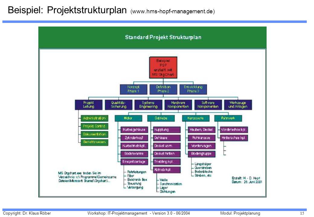 Copyright: Dr. Klaus Röber 15 Workshop: IT-Projektmanagement - Version 3.0 - 06/2004Modul: Projektplanung Beispiel: Projektstrukturplan (www.hms-hopf-