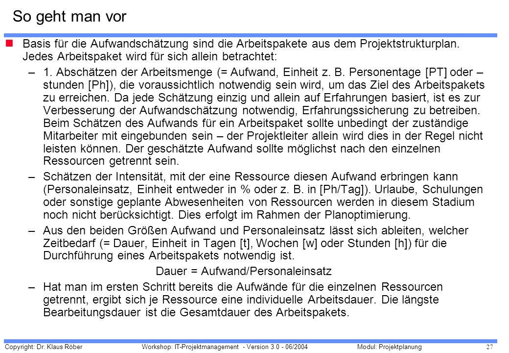 Copyright: Dr. Klaus Röber 27 Workshop: IT-Projektmanagement - Version 3.0 - 06/2004Modul: Projektplanung So geht man vor Basis für die Aufwandschätzu