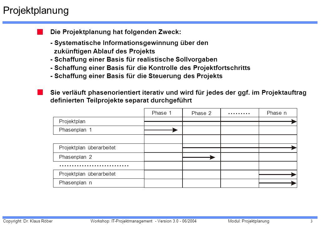 Copyright: Dr. Klaus Röber 3 Workshop: IT-Projektmanagement - Version 3.0 - 06/2004Modul: Projektplanung Projektplanung Die Projektplanung hat folgend