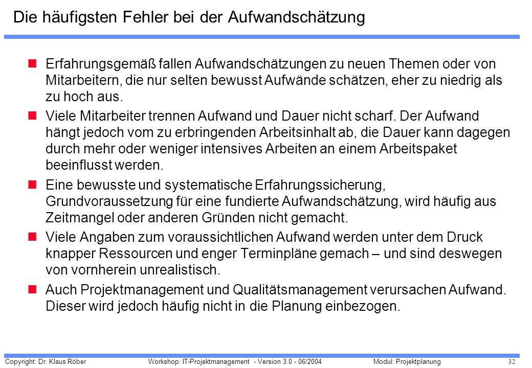 Copyright: Dr. Klaus Röber 32 Workshop: IT-Projektmanagement - Version 3.0 - 06/2004Modul: Projektplanung Die häufigsten Fehler bei der Aufwandschätzu