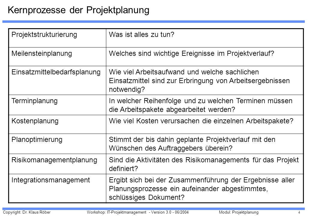 Copyright: Dr. Klaus Röber 4 Workshop: IT-Projektmanagement - Version 3.0 - 06/2004Modul: Projektplanung Kernprozesse der Projektplanung Projektstrukt