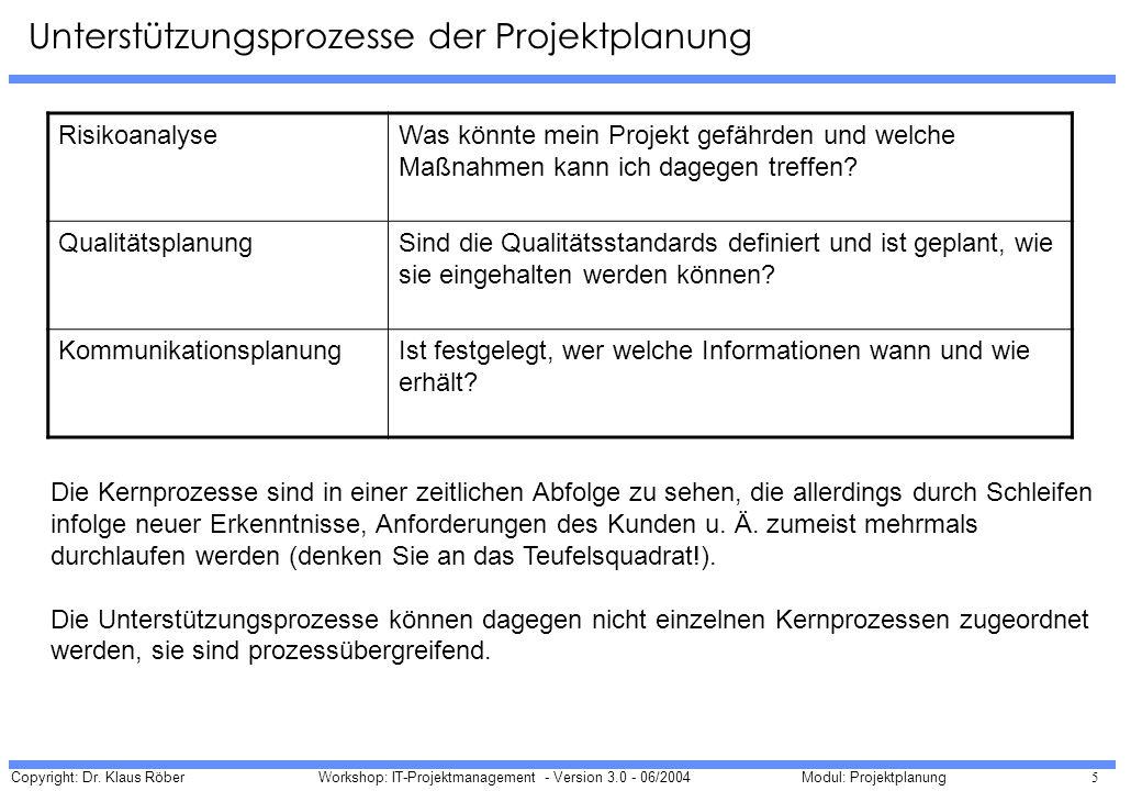 Copyright: Dr. Klaus Röber 5 Workshop: IT-Projektmanagement - Version 3.0 - 06/2004Modul: Projektplanung Unterstützungsprozesse der Projektplanung Ris